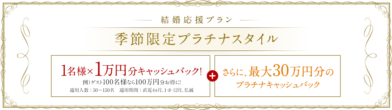 La La Lian 10th Anniversary 3組様限定 1名様×1万円分キャッシュバックキャンペーン